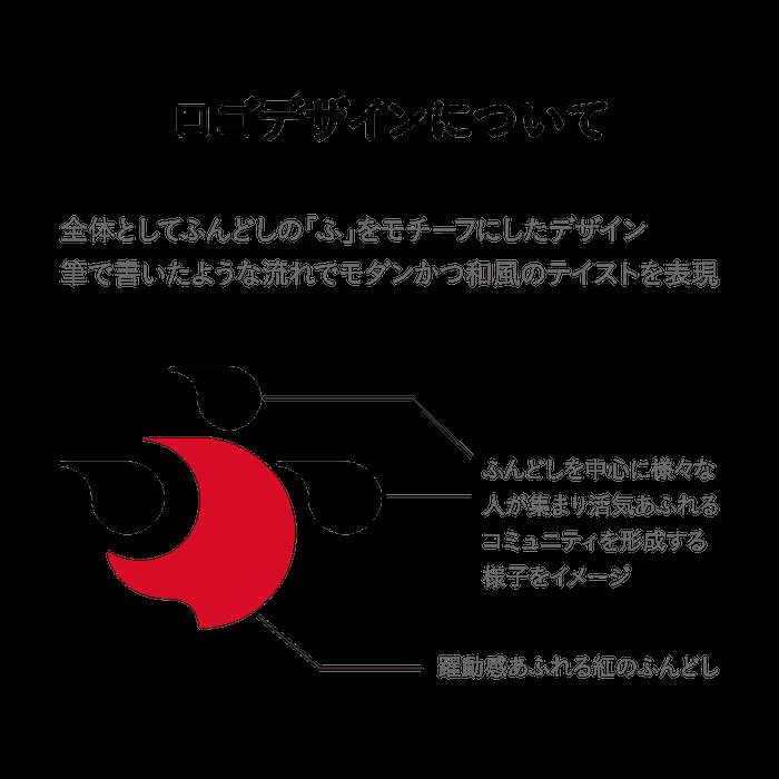 ふんどし部のロゴの説明の画像