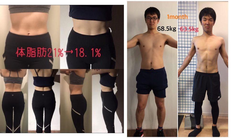 筋 トレ 体重 減る